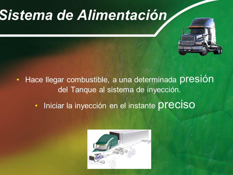 Sistema de Alimentación Hace llegar combustible, a una determinada presión del Tanque al sistema de inyección. Iniciar la inyección en el instante pre