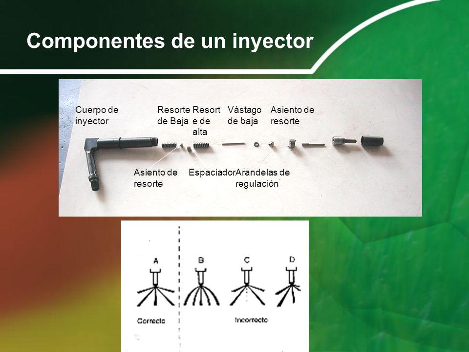 Componentes de un inyector Cuerpo de inyector Resorte de Baja Asiento de resorte Espaciador Resort e de alta Vástago de baja Arandelas de regulación A