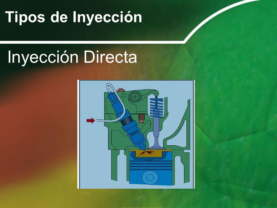 Tipos de Inyección Inyección Directa
