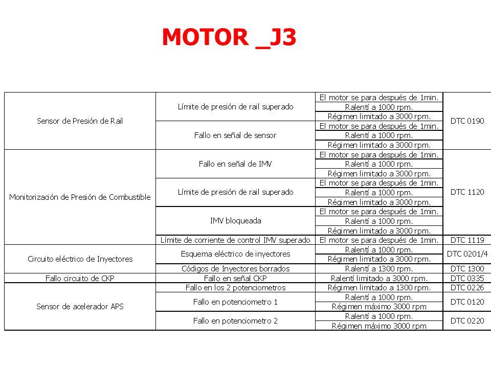 33 MOTOR _J3 Modo Fallo en J3