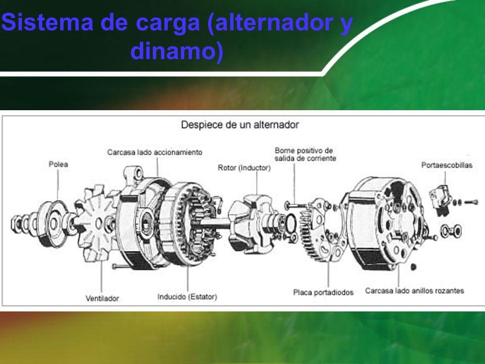Sistema de carga (alternador y dinamo)