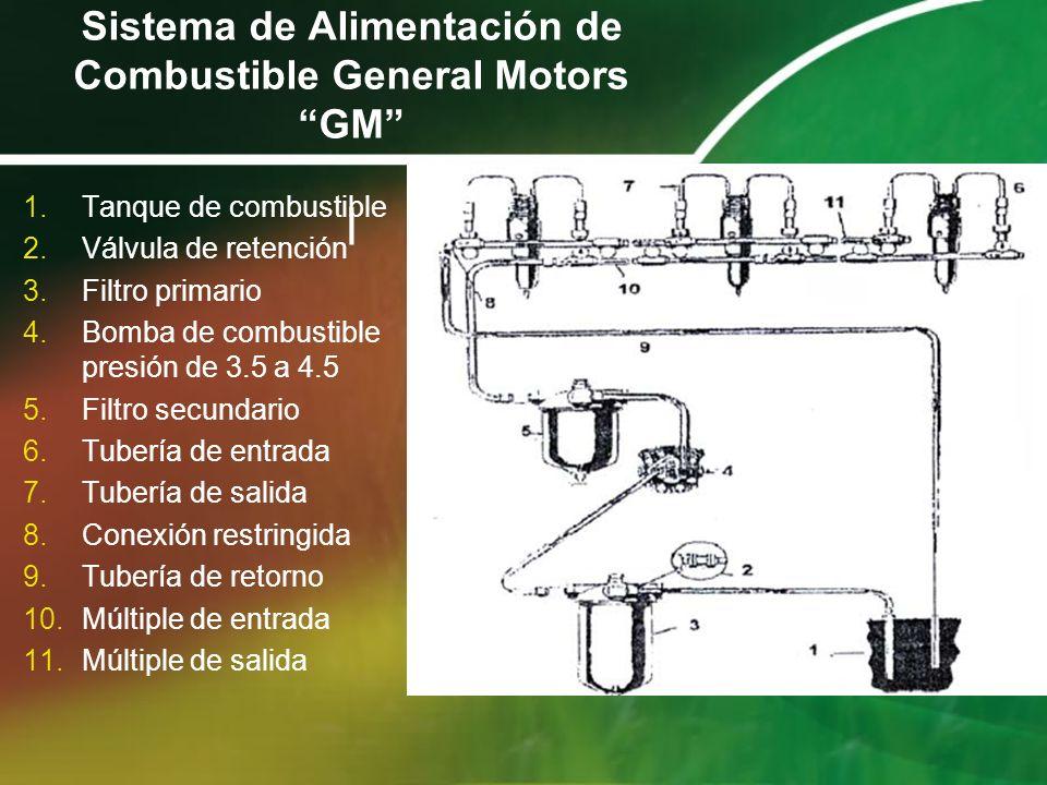 Sistema de Alimentación de Combustible General Motors GM | 1.Tanque de combustible 2.Válvula de retención 3.Filtro primario 4.Bomba de combustible pre