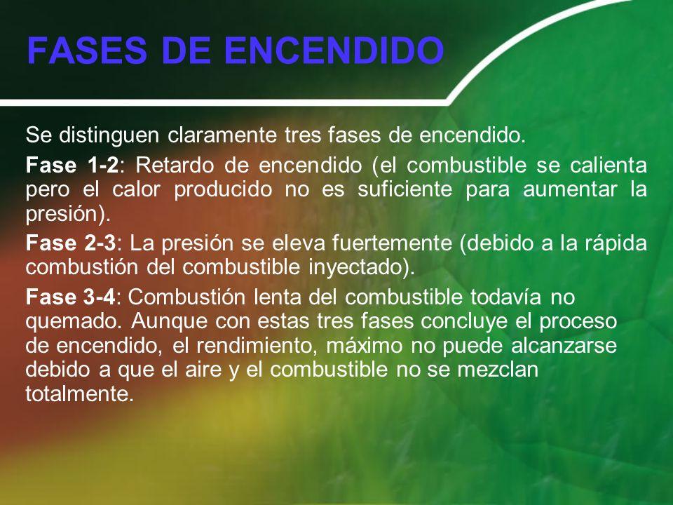 FASES DE ENCENDIDO Se distinguen claramente tres fases de encendido. Fase 1-2: Retardo de encendido (el combustible se calienta pero el calor producid