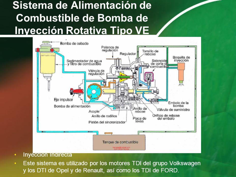 Sistema de alimentación de Combustible EUI (Unidad Inyector- Bomba Electrónica) Las unidades inyectoras forman parte del sistema de alta presión (1500 bar) 1.Bomba de Provisión 2.Bomba de inyección 3.Filtro de combustible 4.Modulo de control 5.Válvula de retención 6.Válvula limitadora de presión (3.5 bar) 7.