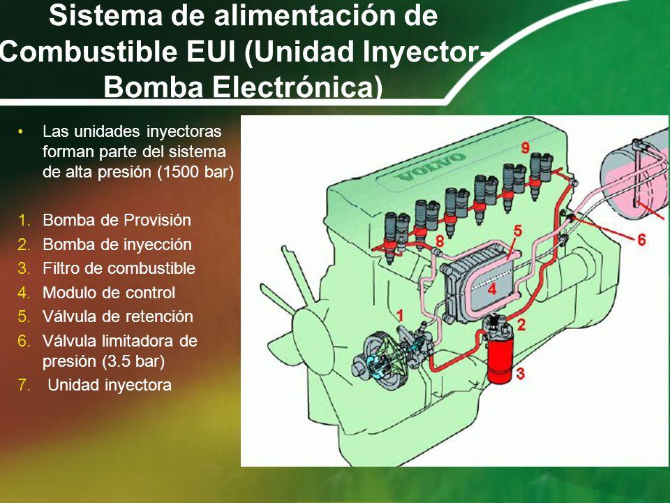 Sistema de alimentación de Combustible EUI (Unidad Inyector- Bomba Electrónica) Las unidades inyectoras forman parte del sistema de alta presión (1500