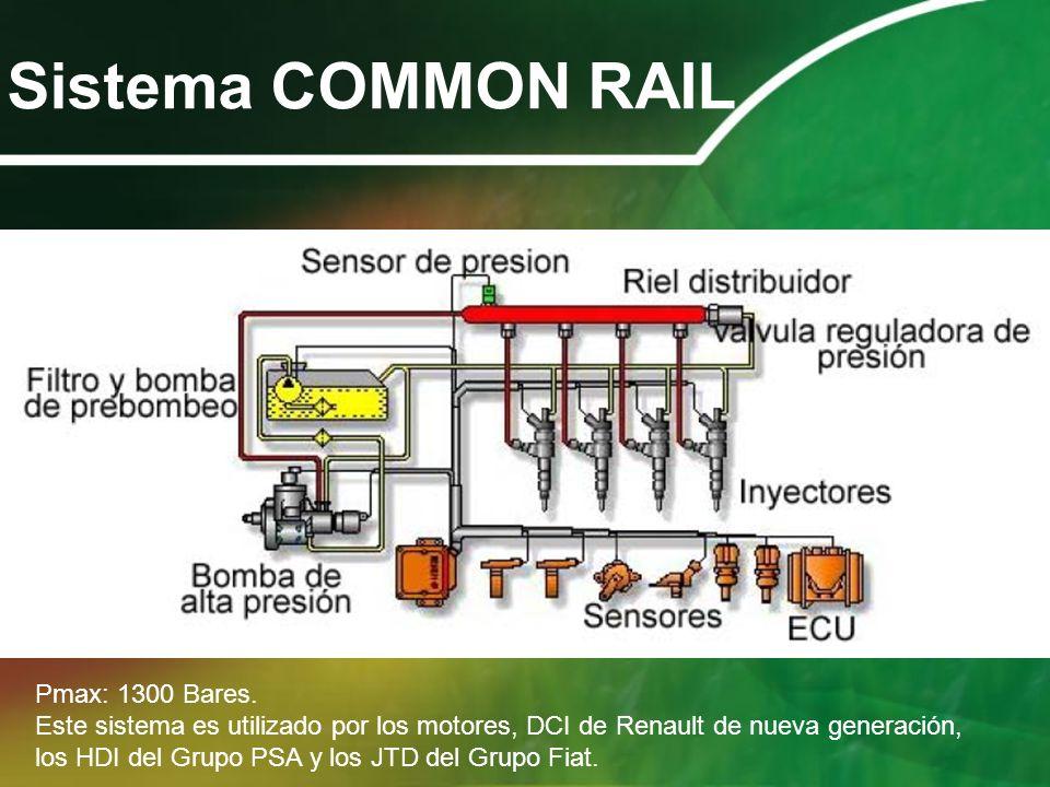 Sistema COMMON RAIL Pmax: 1300 Bares. Este sistema es utilizado por los motores, DCI de Renault de nueva generación, los HDI del Grupo PSA y los JTD d
