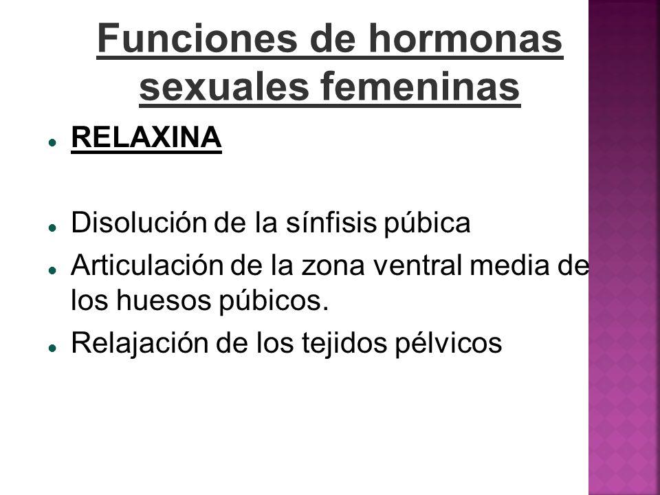 Funciones de hormonas sexuales femeninas RELAXINA Disolución de la sínfisis púbica Articulación de la zona ventral media de los huesos púbicos. Relaja