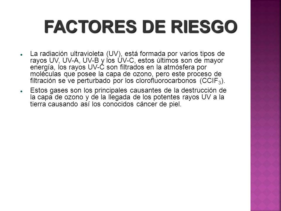 FACTORES DE RIESGO La radiación ultravioleta (UV), está formada por varios tipos de rayos UV, UV-A, UV-B y los UV-C, estos últimos son de mayor energí