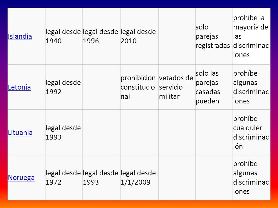 Islandia legal desde 1940 legal desde 1996 legal desde 2010 sólo parejas registradas prohíbe la mayoría de las discriminac iones Letonia legal desde 1