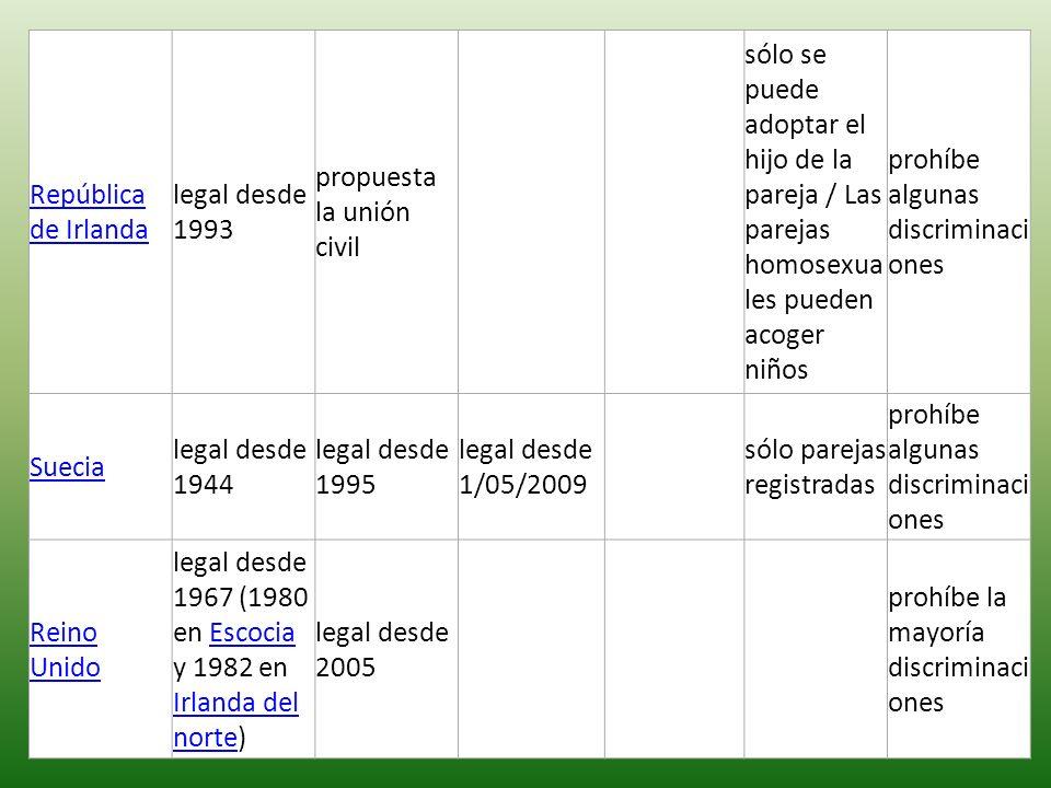 República de Irlanda legal desde 1993 propuesta la unión civil sólo se puede adoptar el hijo de la pareja / Las parejas homosexua les pueden acoger ni