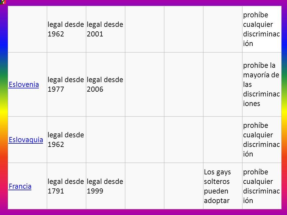 legal desde 1962 legal desde 2001 prohíbe cualquier discriminac ión Eslovenia legal desde 1977 legal desde 2006 prohíbe la mayoría de las discriminac
