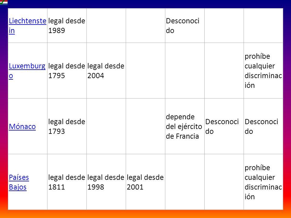 Liechtenste in legal desde 1989 Desconoci do Luxemburg o legal desde 1795 legal desde 2004 prohíbe cualquier discriminac ión Mónaco legal desde 1793 d