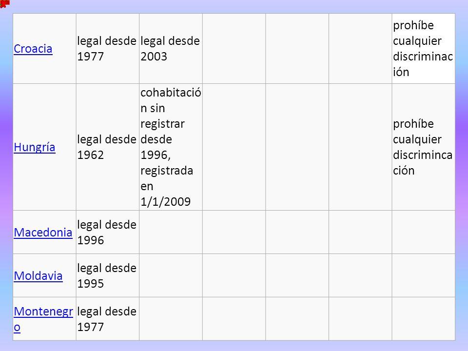 Croacia legal desde 1977 legal desde 2003 prohíbe cualquier discriminac ión Hungría legal desde 1962 cohabitació n sin registrar desde 1996, registrad