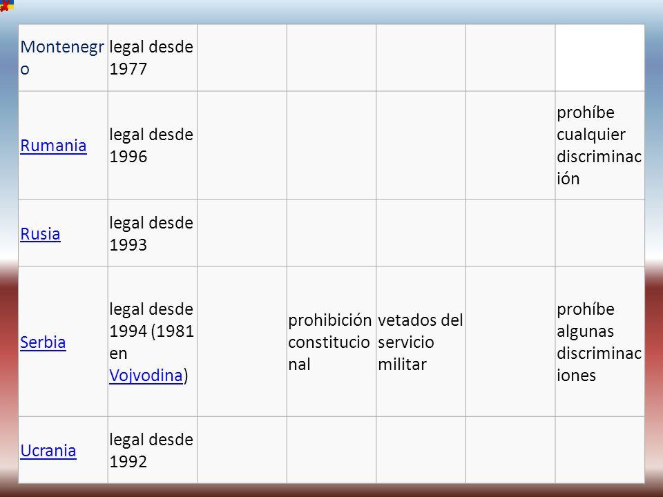 Montenegr o legal desde 1977 Rumania legal desde 1996 prohíbe cualquier discriminac ión Rusia legal desde 1993 Serbia legal desde 1994 (1981 en Vojvod