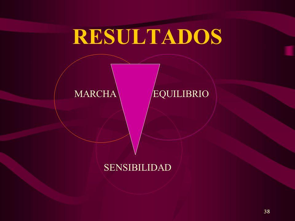 38 RESULTADOS MARCHAEQUILIBRIO SENSIBILIDAD