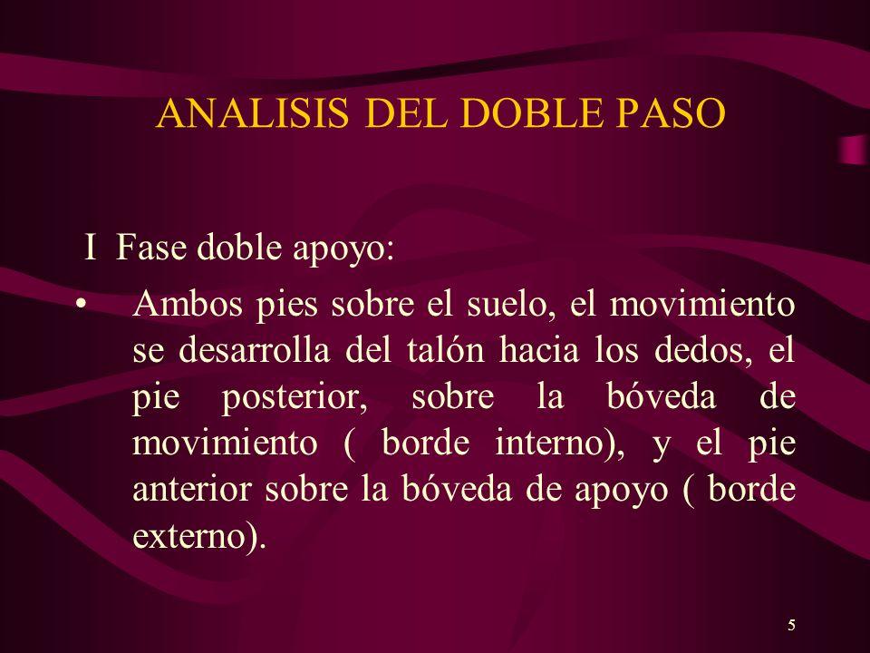 5 ANALISIS DEL DOBLE PASO I Fase doble apoyo: Ambos pies sobre el suelo, el movimiento se desarrolla del talón hacia los dedos, el pie posterior, sobr