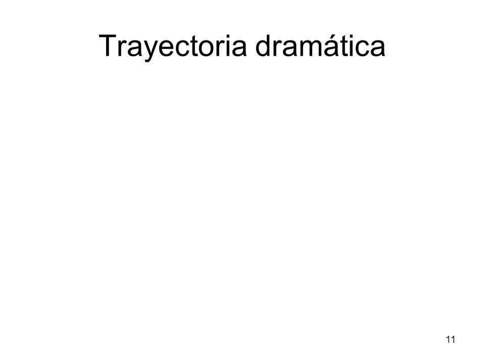 11 Trayectoria dramática