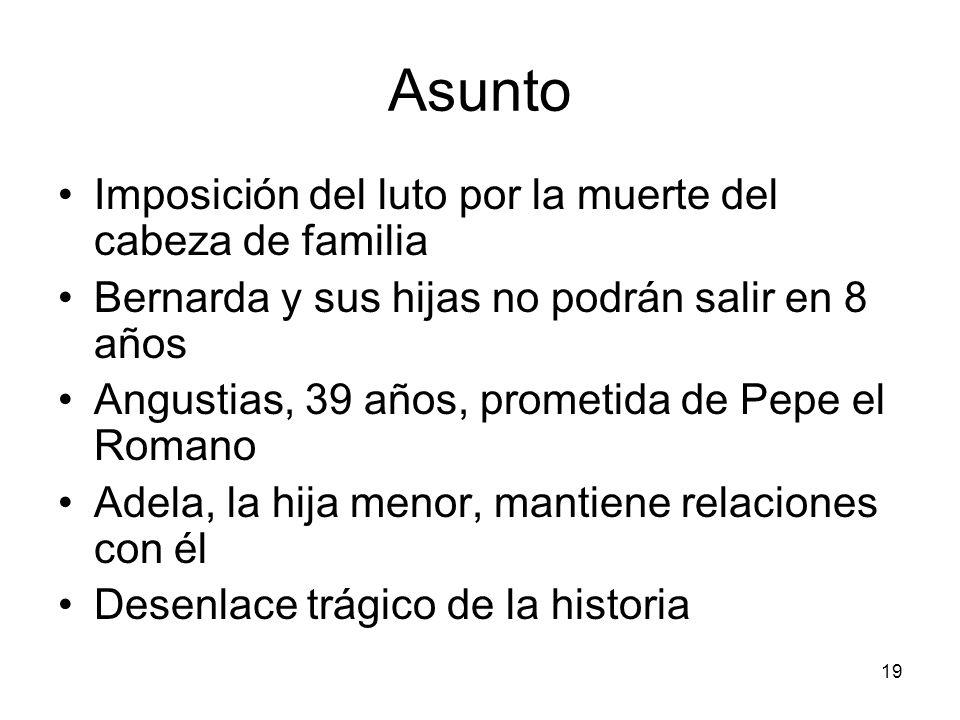 19 Asunto Imposición del luto por la muerte del cabeza de familia Bernarda y sus hijas no podrán salir en 8 años Angustias, 39 años, prometida de Pepe