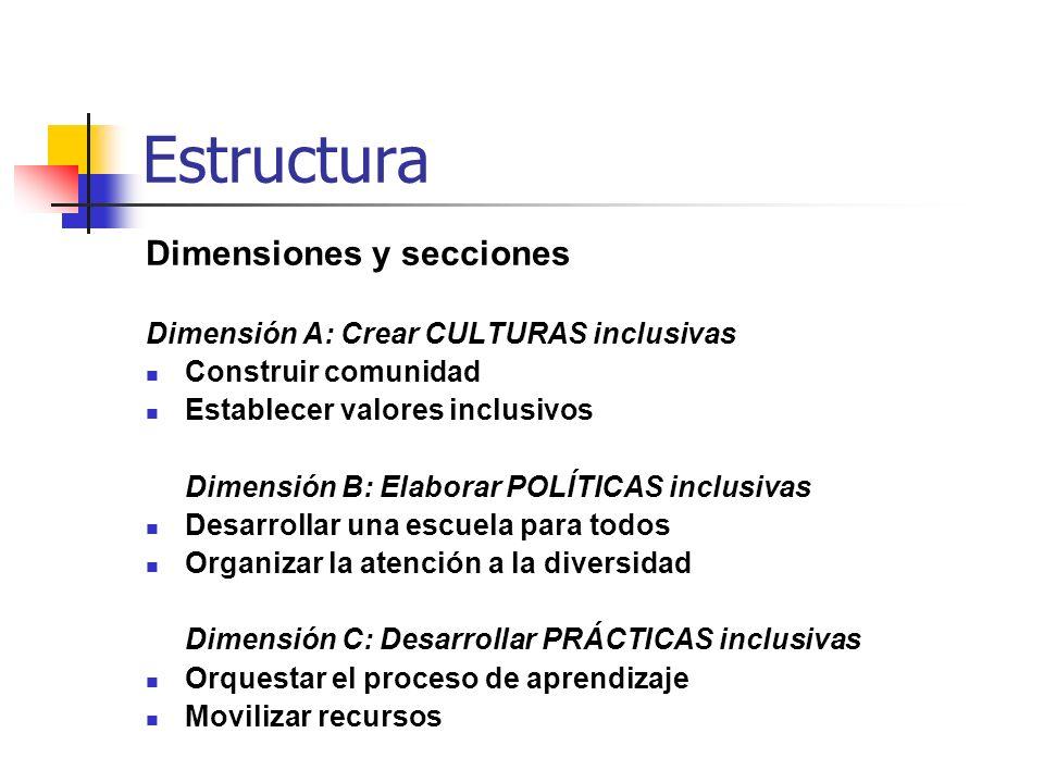 Estructura (2 ejemplo) Dimensiones, secciones e indicadores Dimensión ACrear CULTURAS inclusivas A.1 Construir comunidad INDICADOR A.1.1.