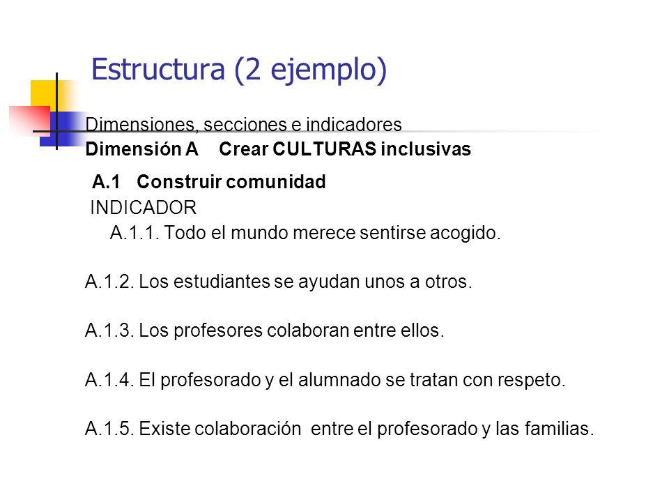 Corolario El Índex ayuda al cambio a nivel: - Conceptual - En los significados - En los lenguajes