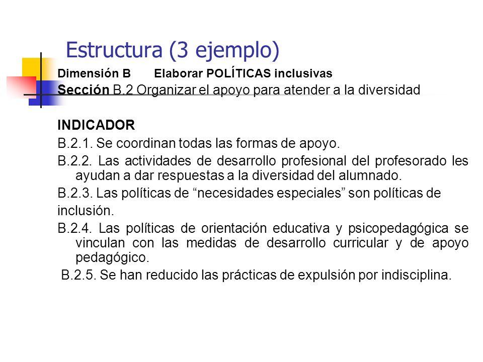 Estructura (4 ejemplo) Dimensión CDesarrollar PRÁCTICAS inclusivas C.1 Orquestar el proceso de aprendizaje INDICADOR C.1.1.