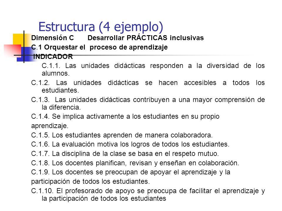 Estructura (5 ejemplo) Dimensiones, indicadores y preguntas Dimensión CDesarrollar PRÁCTICAS inclusivas C.1 Orquestar el proceso de aprendizaje.