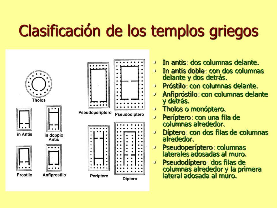 Clasificación de los templos griegos In antis: dos columnas delante. In antis: dos columnas delante. In antis doble: con dos columnas delante y dos de
