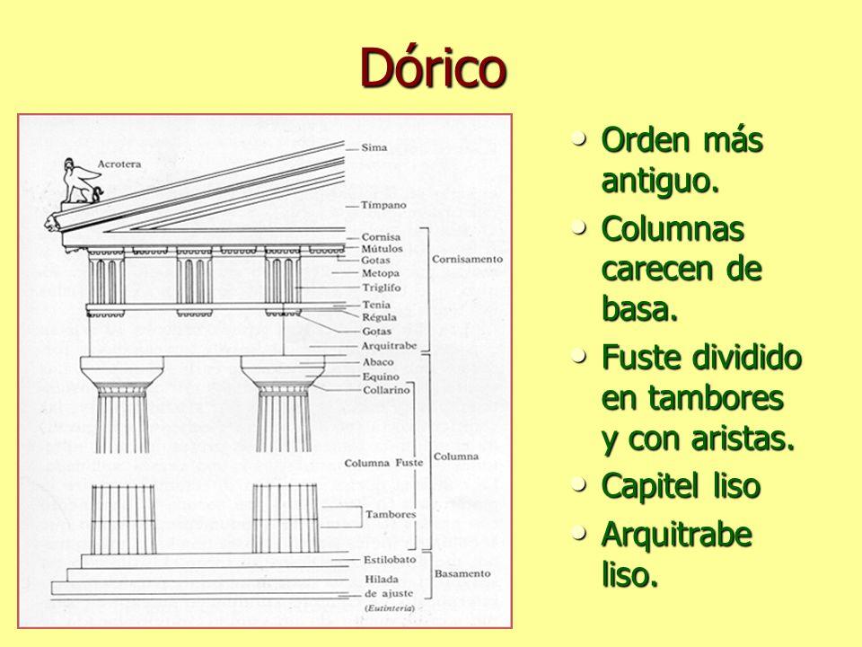Dórico Orden más antiguo. Orden más antiguo. Columnas carecen de basa. Columnas carecen de basa. Fuste dividido en tambores y con aristas. Fuste divid