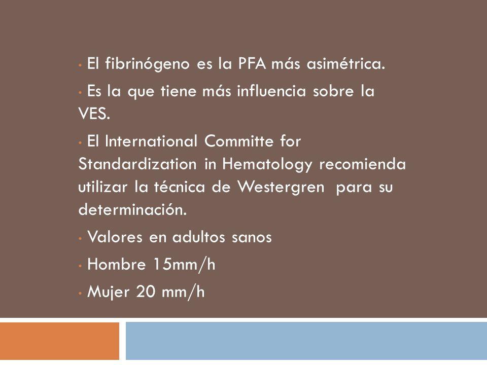 El fibrinógeno es la PFA más asimétrica. Es la que tiene más influencia sobre la VES. El International Committe for Standardization in Hematology reco