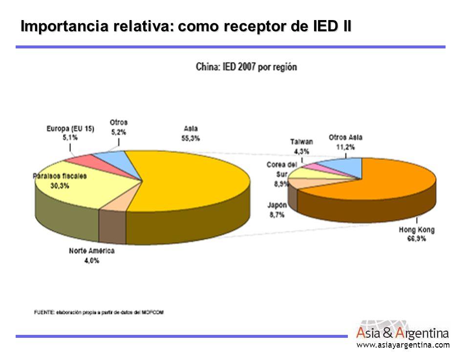 www.asiayargentina.com Importancia relativa: como receptor de IED II