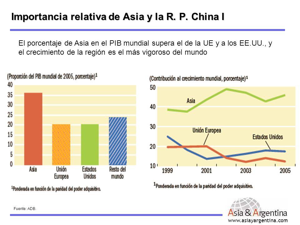 El porcentaje de Asia en el PIB mundial supera el de la UE y a los EE.UU., y el crecimiento de la región es el más vigoroso del mundo Importancia rela