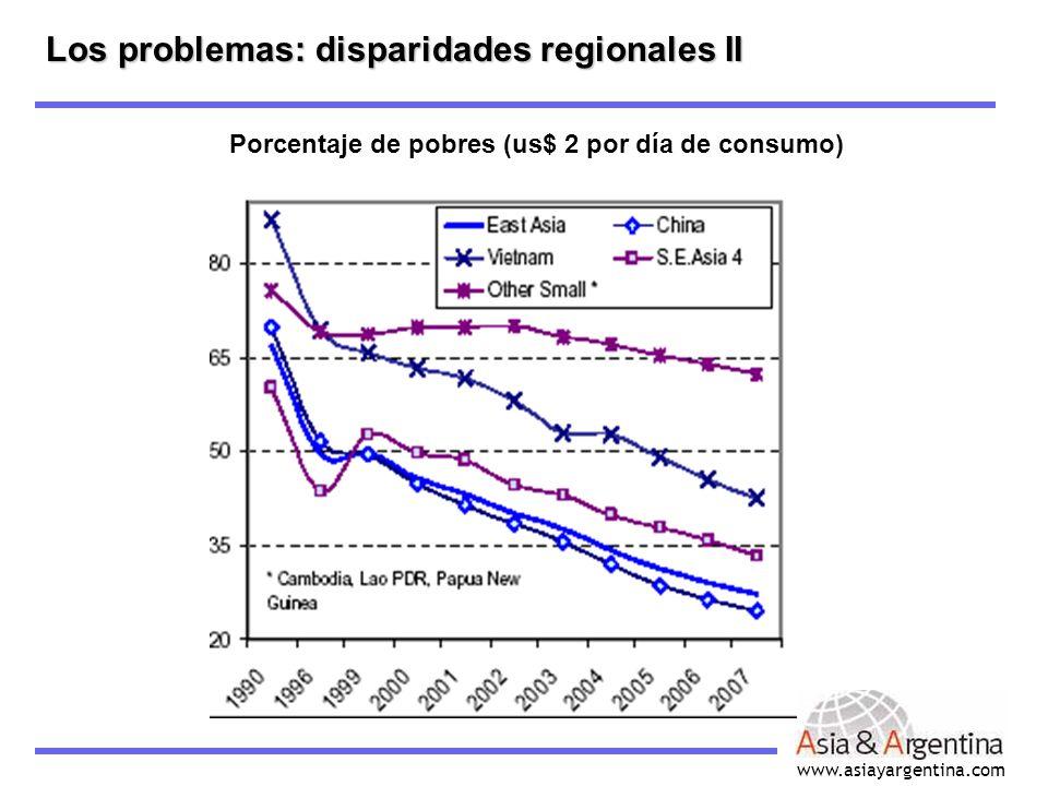www.asiayargentina.com Los problemas: disparidades regionales II Porcentaje de pobres (us$ 2 por día de consumo)