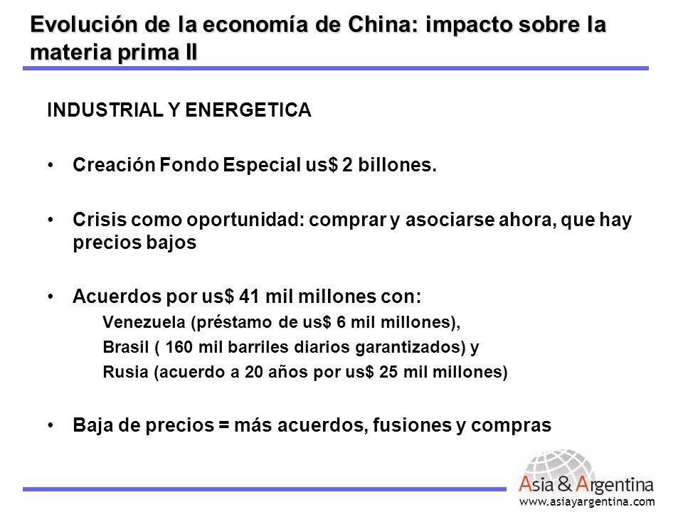 www.asiayargentina.com INDUSTRIAL Y ENERGETICA Creación Fondo Especial us$ 2 billones. Crisis como oportunidad: comprar y asociarse ahora, que hay pre