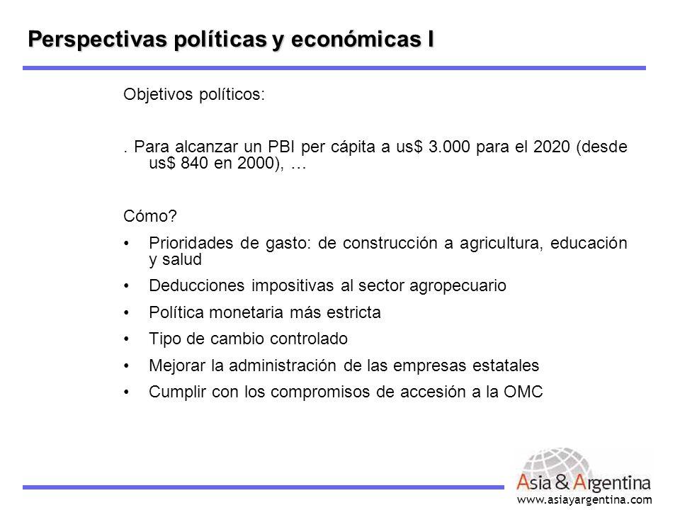 www.asiayargentina.com Perspectivas políticas y económicas I Objetivos políticos:. Para alcanzar un PBI per cápita a us$ 3.000 para el 2020 (desde us$