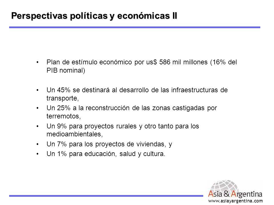 www.asiayargentina.com Perspectivas políticas y económicas II Plan de estímulo económico por us$ 586 mil millones (16% del PIB nominal) Un 45% se dest