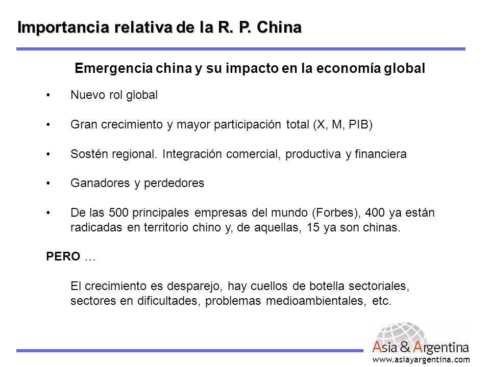 www.asiayargentina.com Importancia relativa de la R. P. China Nuevo rol global Gran crecimiento y mayor participación total (X, M, PIB) Sostén regiona