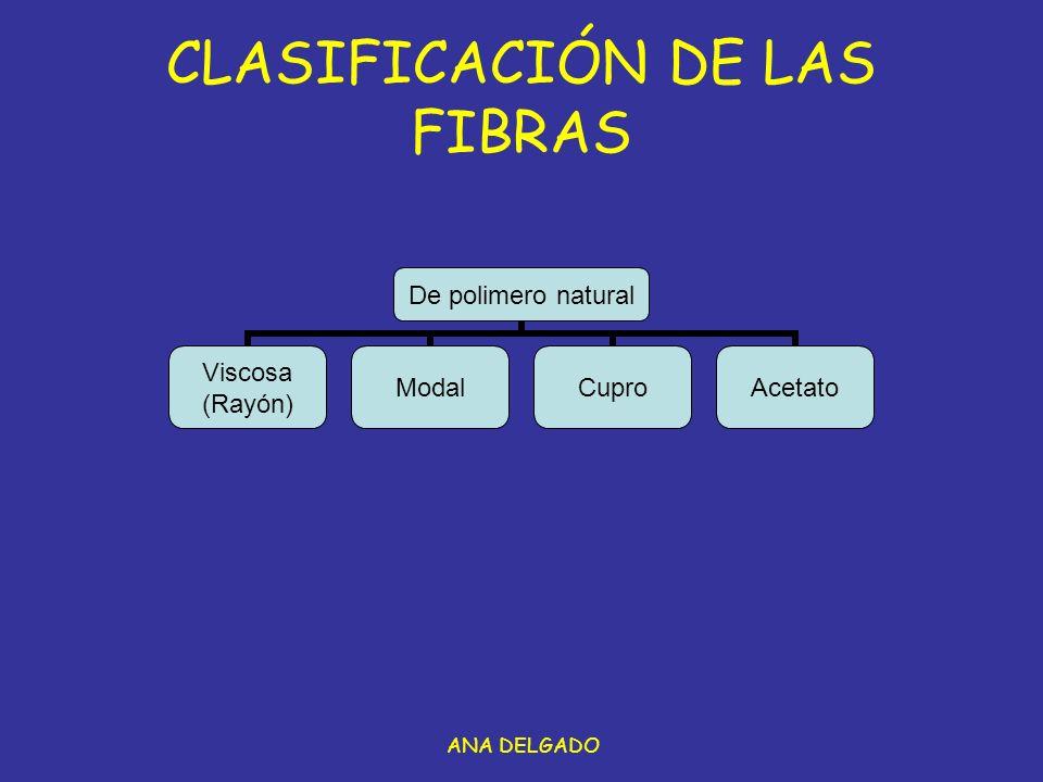 ANA DELGADO CLASIFICACIÓN DE LAS FIBRAS De polimero natural Viscosa (Rayón) ModalCuproAcetato