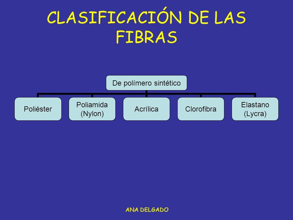ANA DELGADO CLASIFICACIÓN DE LAS FIBRAS De polímero sintético Poliéster Poliamida (Nylon) AcrílicaClorofibra Elastano (Lycra)