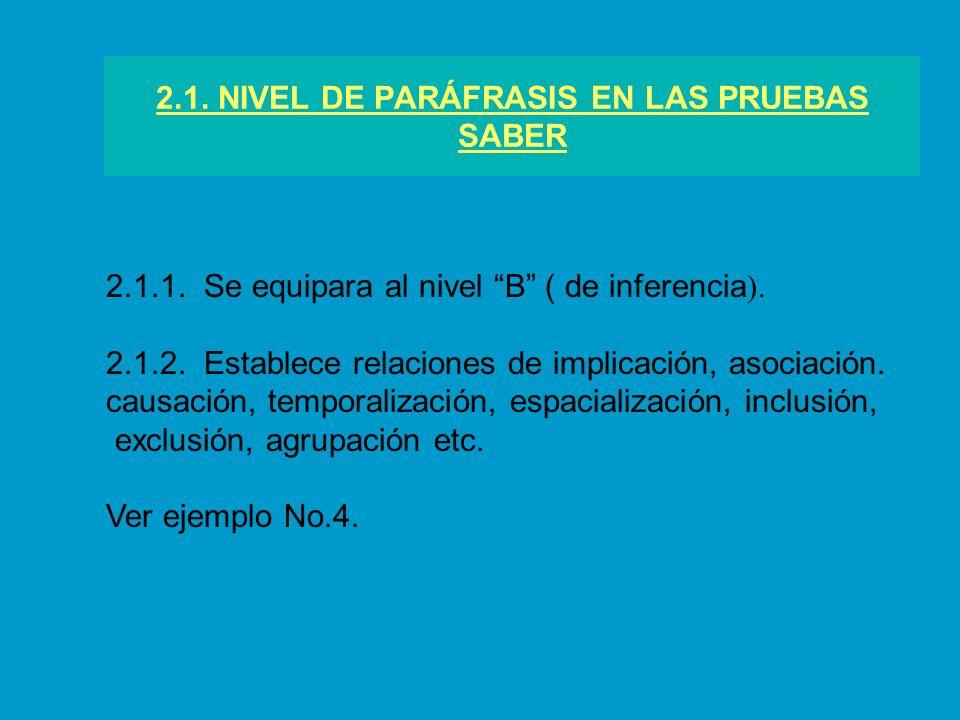 2.1. NIVEL DE PARÁFRASIS EN LAS PRUEBAS SABER 2.1.1. Se equipara al nivel B ( de inferencia ). 2.1.2. Establece relaciones de implicación, asociación.