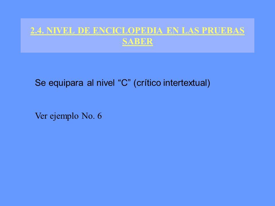 2.4. NIVEL DE ENCICLOPEDIA EN LAS PRUEBAS SABER Se equipara al nivel C (crítico intertextual) Ver ejemplo No. 6