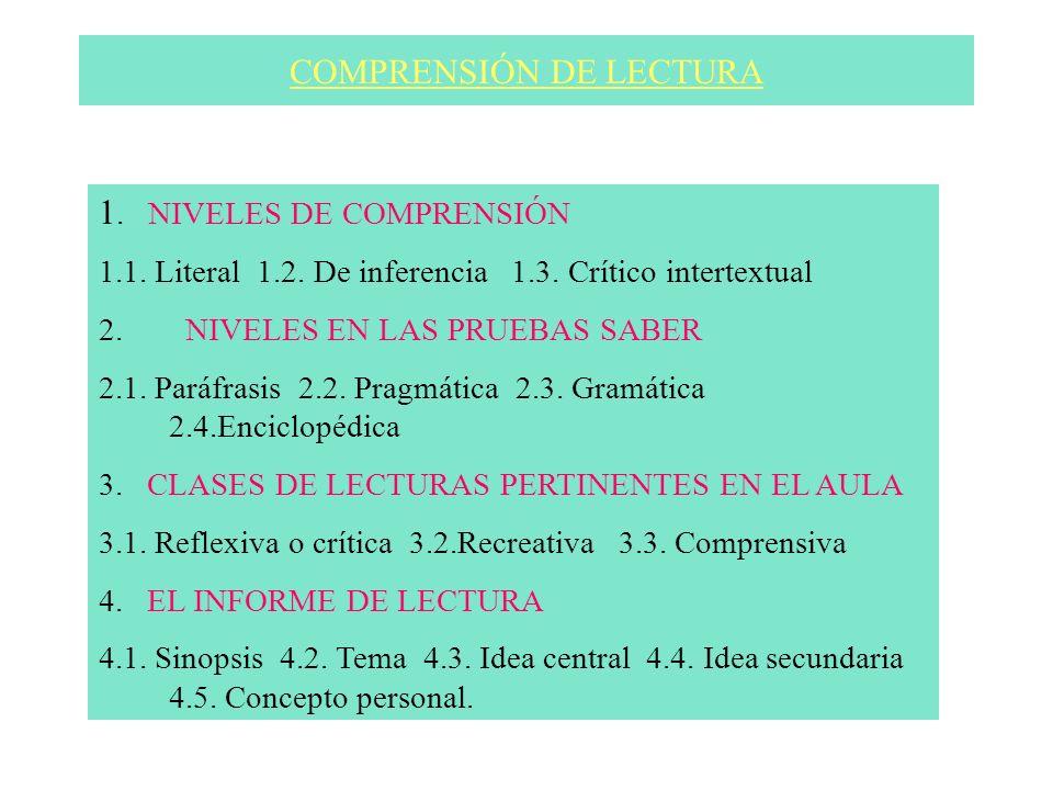 COMPRENSIÓN DE LECTURA 1. NIVELES DE COMPRENSIÓN 1.1. Literal 1.2. De inferencia 1.3. Crítico intertextual 2. NIVELES EN LAS PRUEBAS SABER 2.1. Paráfr