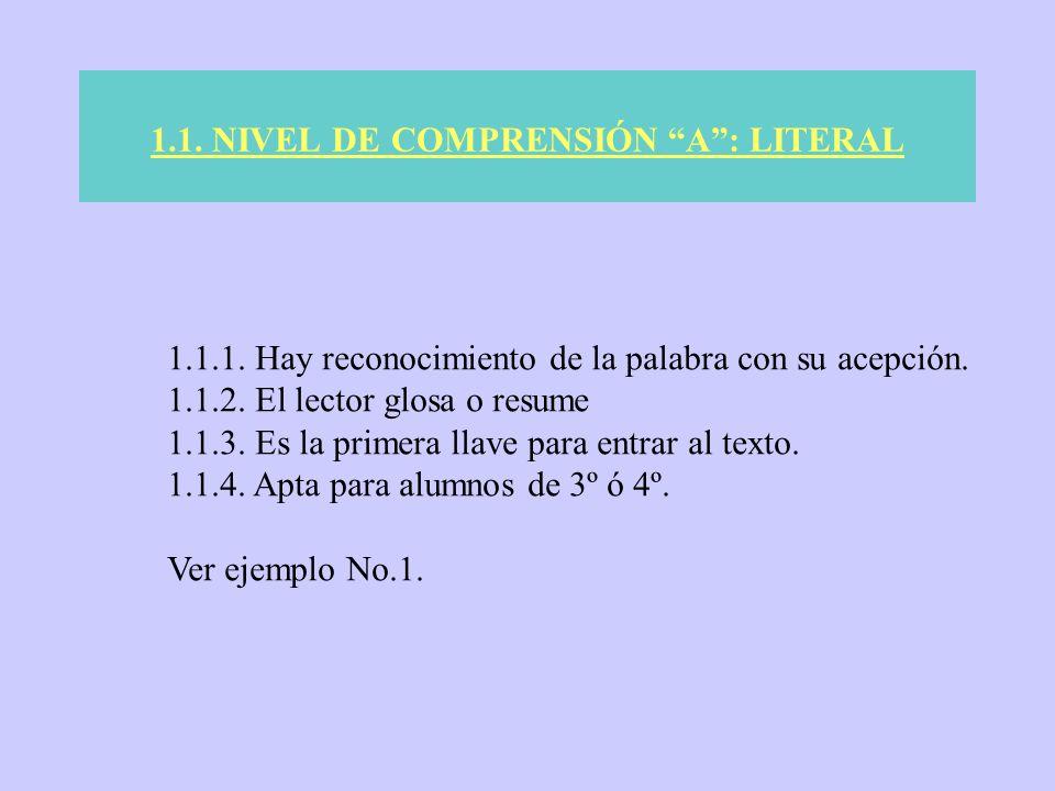 1.1. NIVEL DE COMPRENSIÓN A: LITERAL 1.1.1. Hay reconocimiento de la palabra con su acepción. 1.1.2. El lector glosa o resume 1.1.3. Es la primera lla