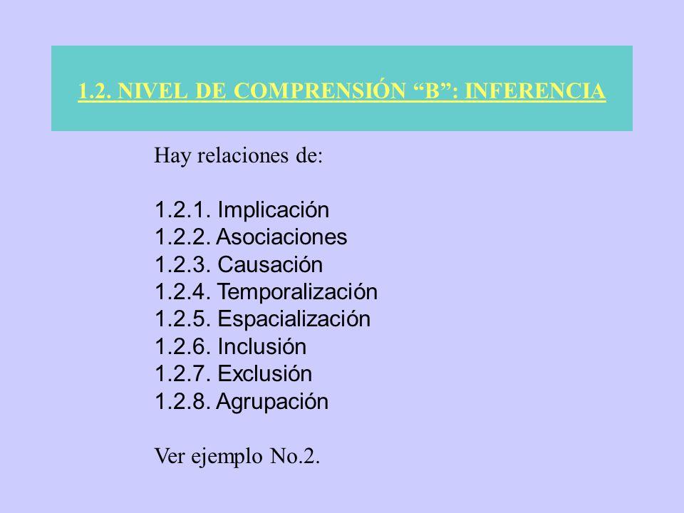 1.2. NIVEL DE COMPRENSIÓN B: INFERENCIA Hay relaciones de: 1.2.1. Implicación 1.2.2. Asociaciones 1.2.3. Causación 1.2.4. Temporalización 1.2.5. Espac