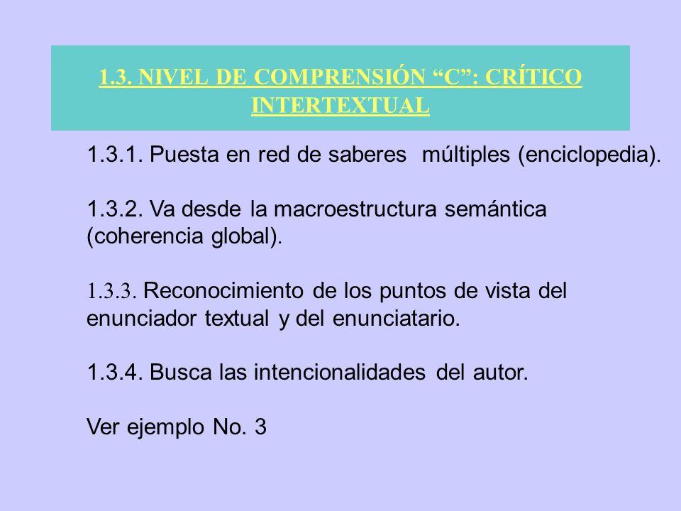 1.3. NIVEL DE COMPRENSIÓN C: CRÍTICO INTERTEXTUAL 1.3.1. Puesta en red de saberes múltiples (enciclopedia). 1.3.2. Va desde la macroestructura semánti