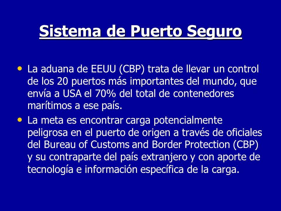 La aduana de EEUU (CBP) trata de llevar un control de los 20 puertos más importantes del mundo, que envía a USA el 70% del total de contenedores marít