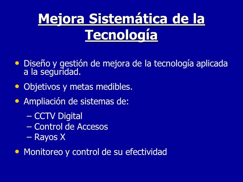 Mejora Sistemática de la Tecnología Diseño y gestión de mejora de la tecnología aplicada a la seguridad. Objetivos y metas medibles. Ampliación de sis