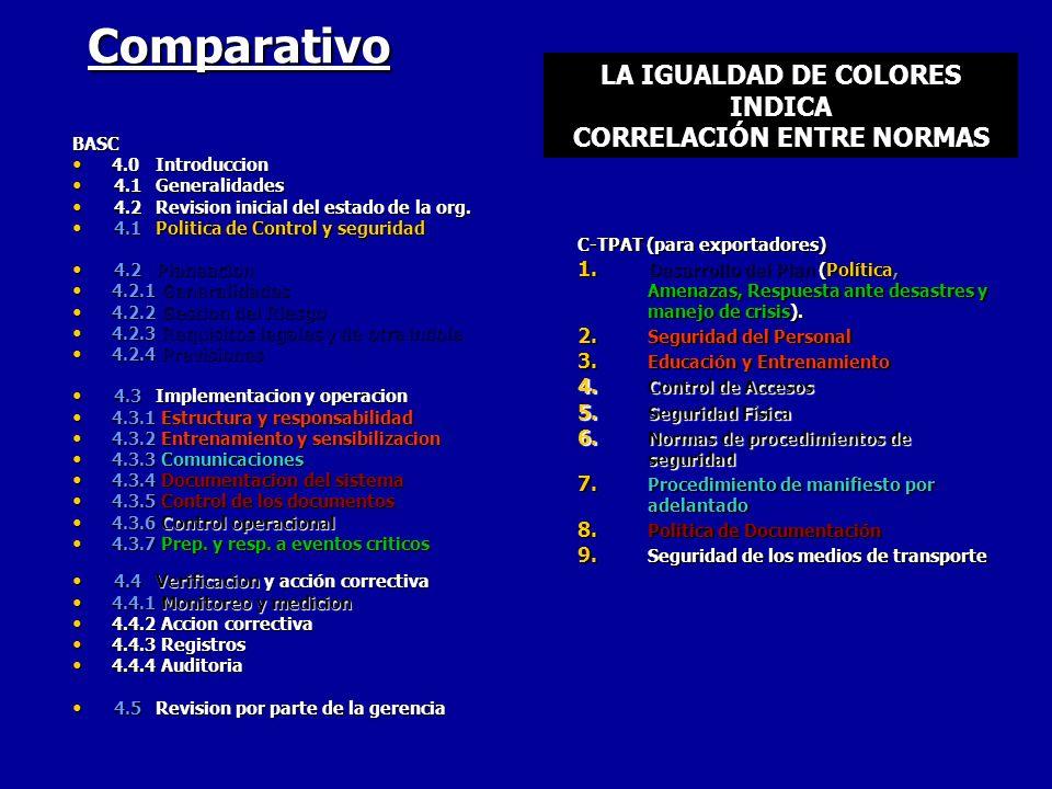 Comparativo BASC 4.0Introduccion 4.0Introduccion 4.1Generalidades 4.1Generalidades 4.2Revision inicial del estado de la org. 4.2Revision inicial del e