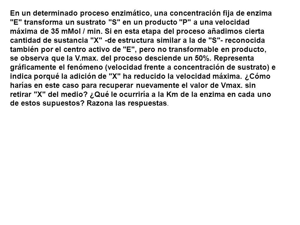 En un determinado proceso enzimático, una concentración fija de enzima