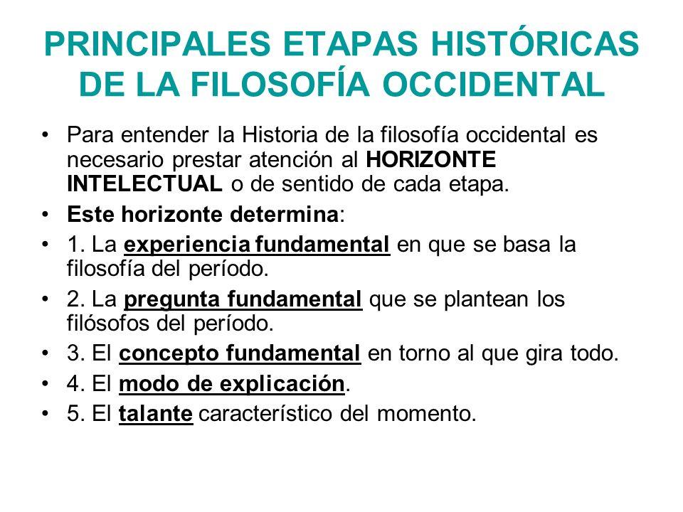 PRINCIPALES ETAPAS HISTÓRICAS DE LA FILOSOFÍA OCCIDENTAL Para entender la Historia de la filosofía occidental es necesario prestar atención al HORIZON