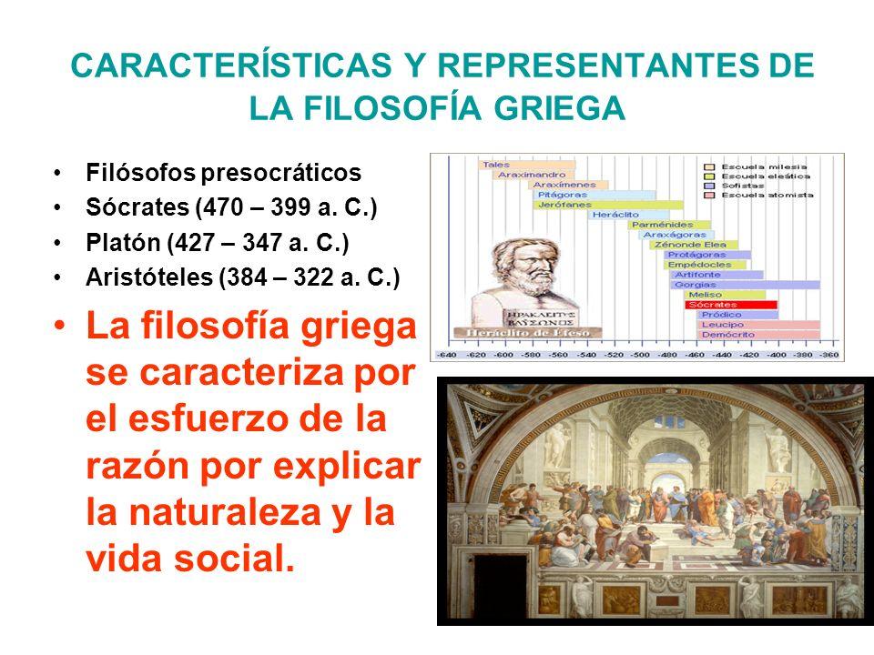 CARACTERÍSTICAS Y REPRESENTANTES DE LA FILOSOFÍA GRIEGA Filósofos presocráticos Sócrates (470 – 399 a. C.) Platón (427 – 347 a. C.) Aristóteles (384 –